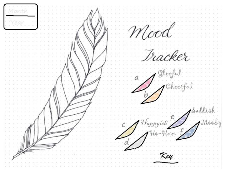 FeatherMoodTracker30d