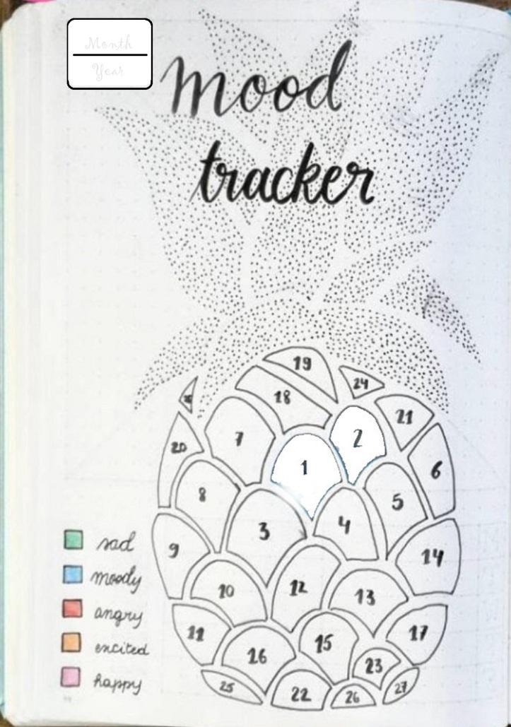 Mood Tracker 3